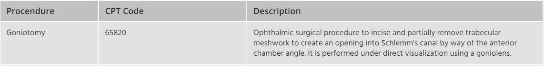 Goniotomy Procedure Code